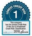 Lowest credit risk-logo